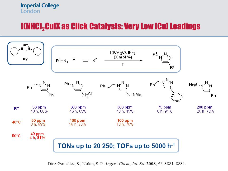 [(NHC)2Cu]X as Click Catalysts: Very Low [Cu] Loadings